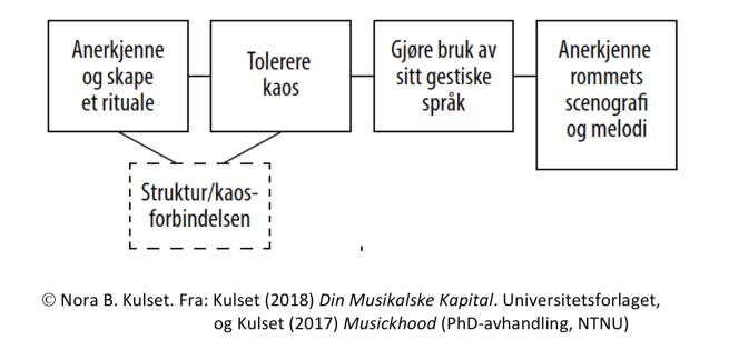 Skjermbilde 2018-12-06 12.44.25